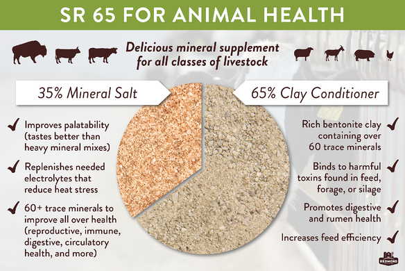 SR 65 mineral and clay benefits for livestock health
