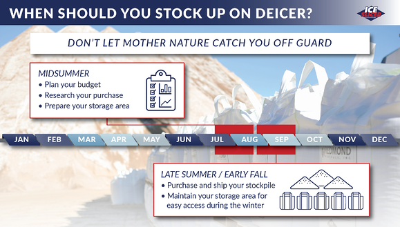 When should you stock up on deicer graphic